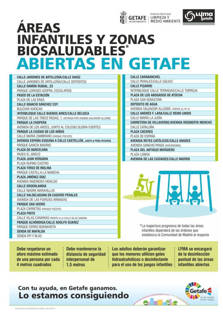 Texto Alternativo: Áreas infantiles y zonas biosaludables abiertas en Getafe